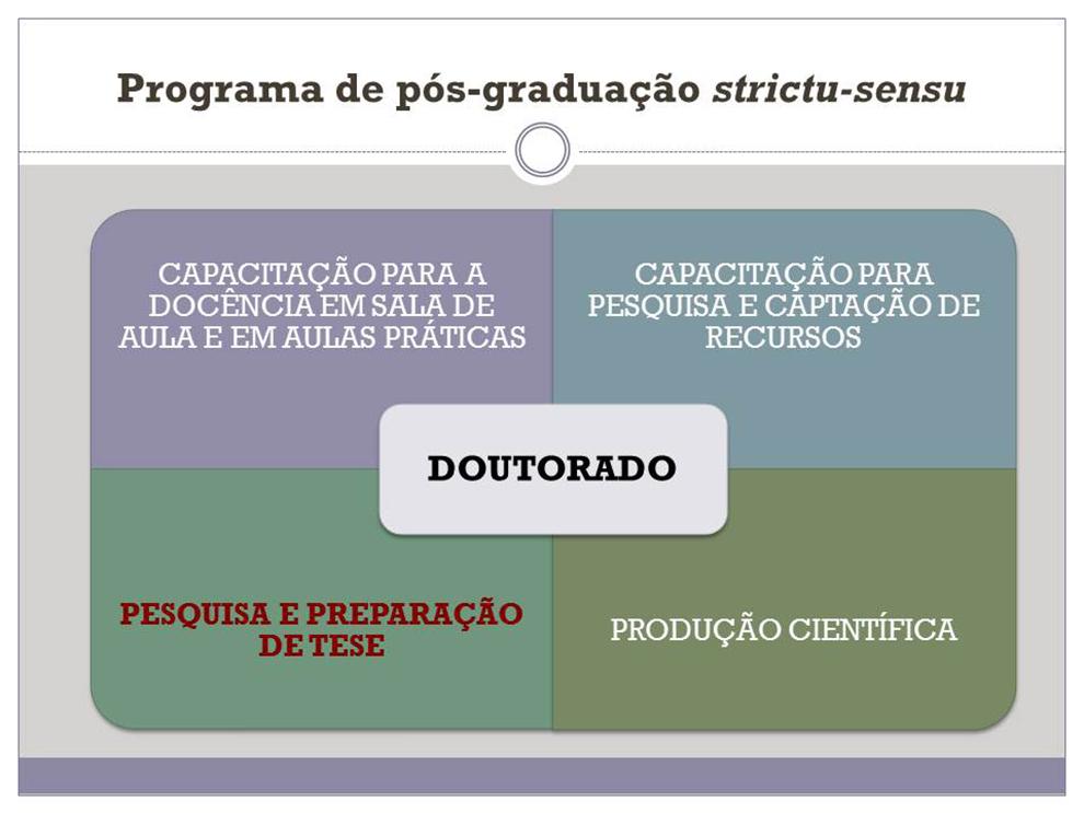 slide_doutorado