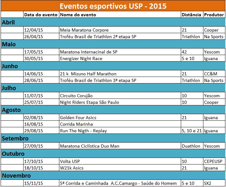 eventos esportivos 2015