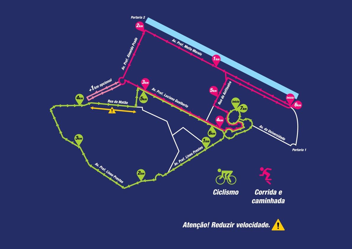mapa teste prática esportiva
